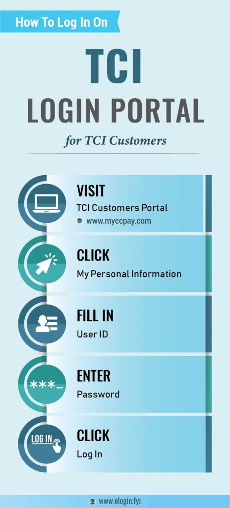 TCI Login Portal