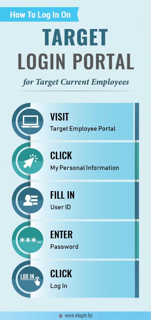 Target Login Portal