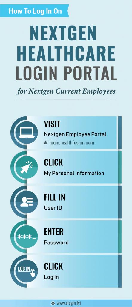 Nextgen Healthcare Login Portal