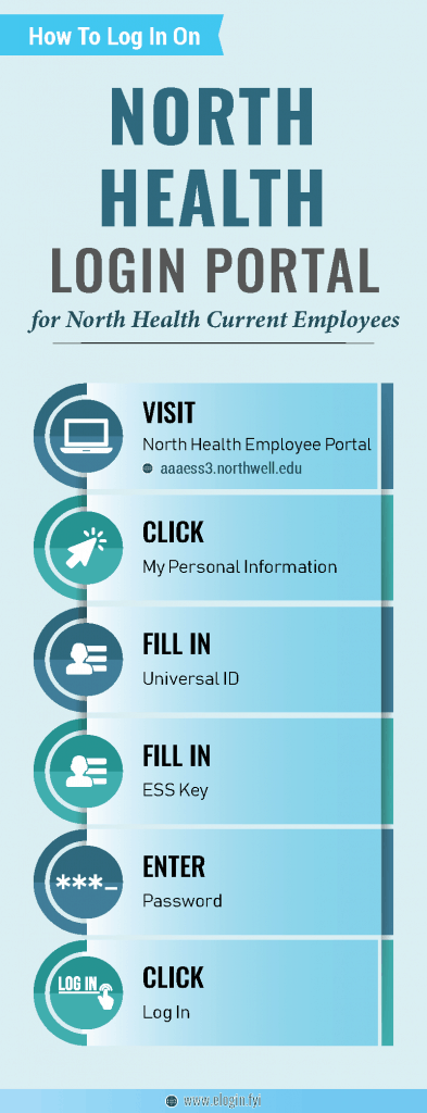 North Health Login Portal