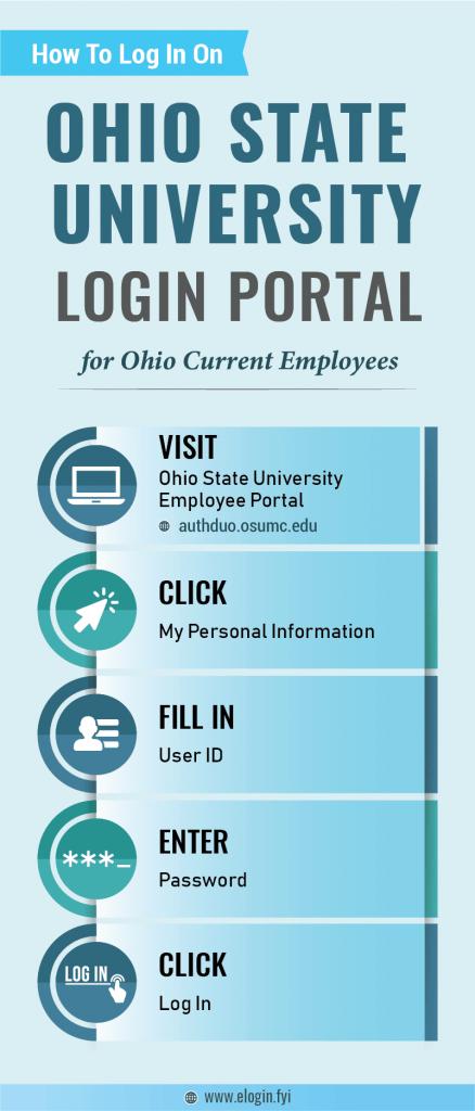 Ohio State University Login Portal