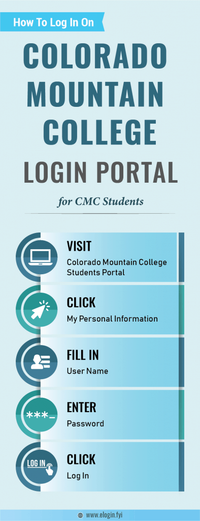 Colorado Mountain College Login Portal